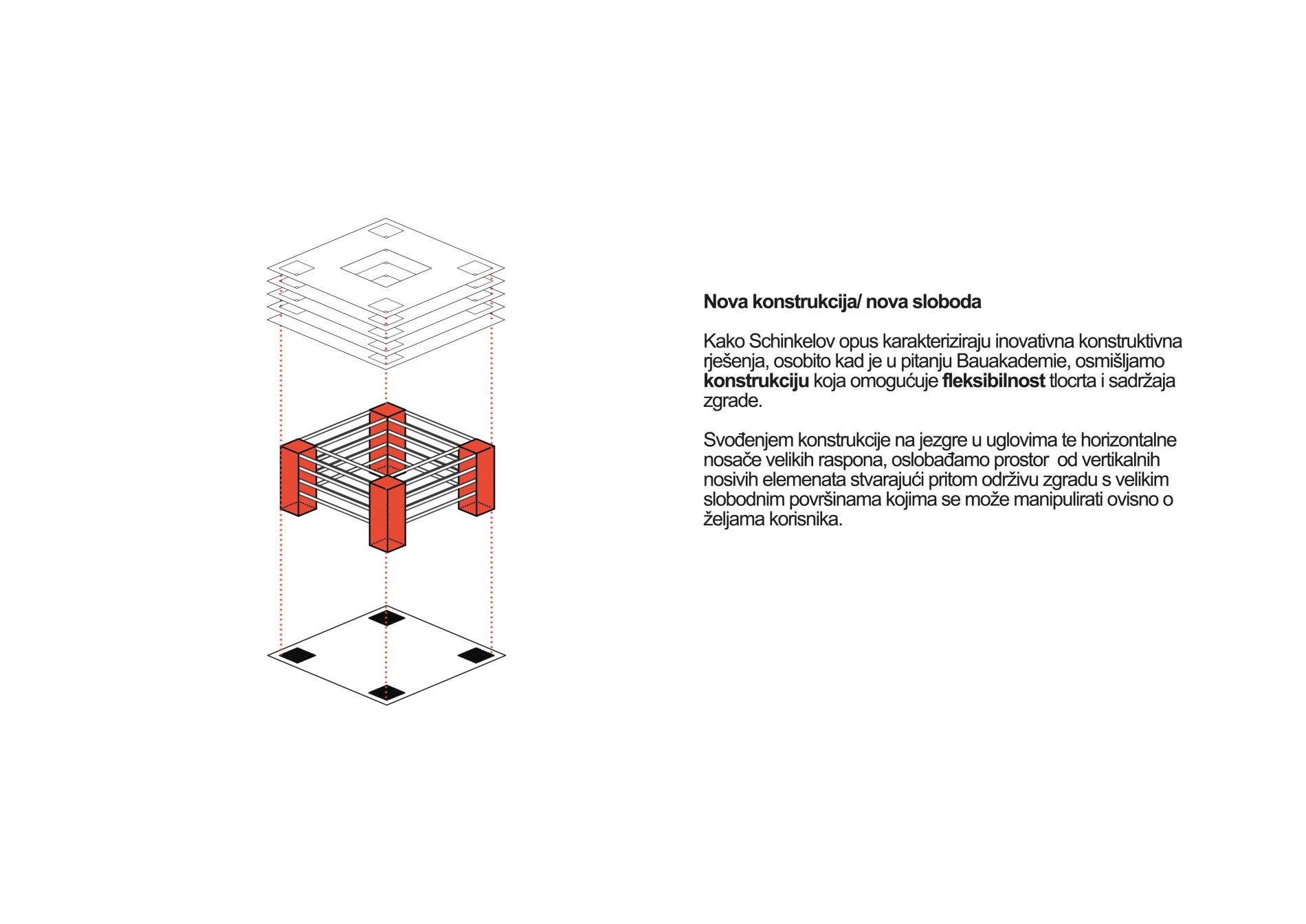 neue bauakademie, neuebauakademie, bauakademie, upi-2, stručna praksa zagreb, arhitektura, competition, natječja, međunarodni arhitektonski natječaj, stručna praksa arhitektura